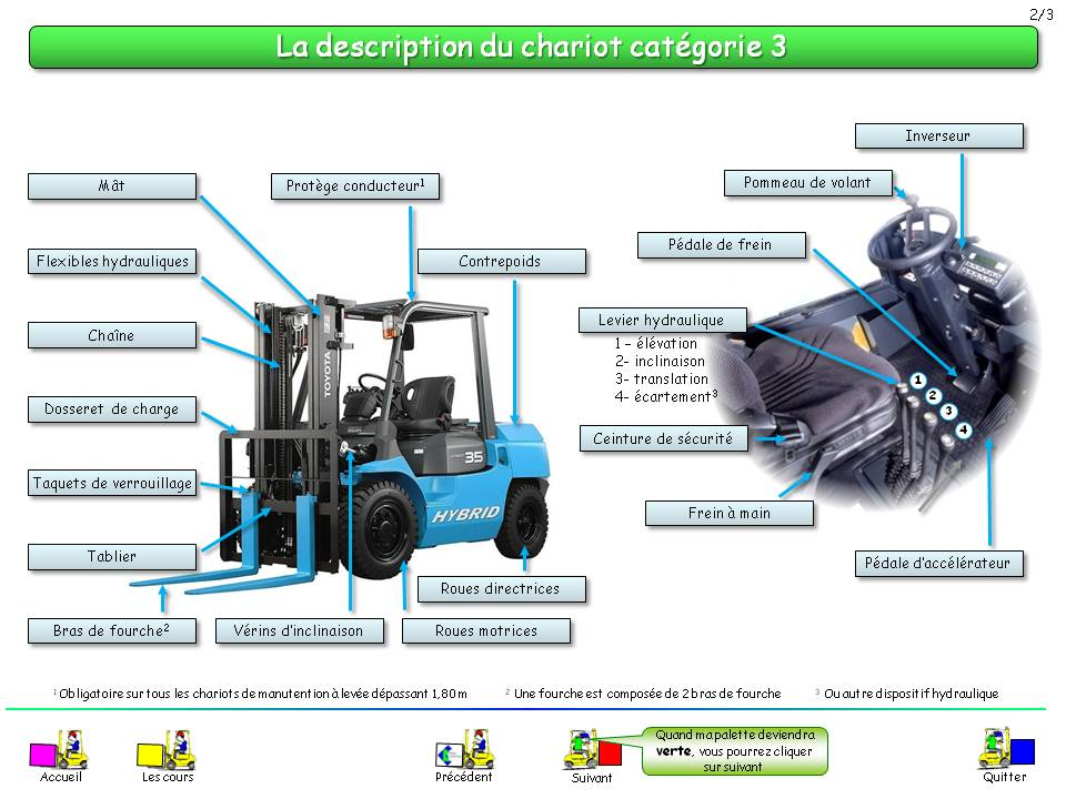 description chariot cat gorie 3 api attitude. Black Bedroom Furniture Sets. Home Design Ideas